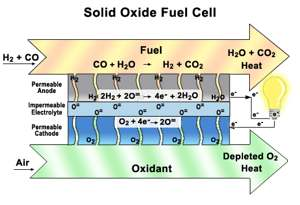 fuel cell energy nasa pd