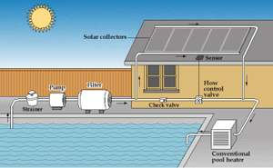 above ground swimming solar pool heater